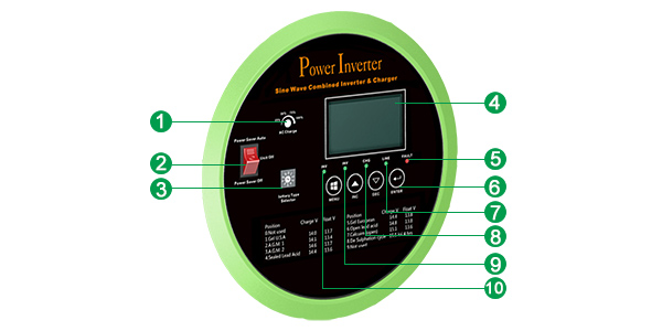 PV3500 Series Low Frequency Solar Inverter (4-6KW)