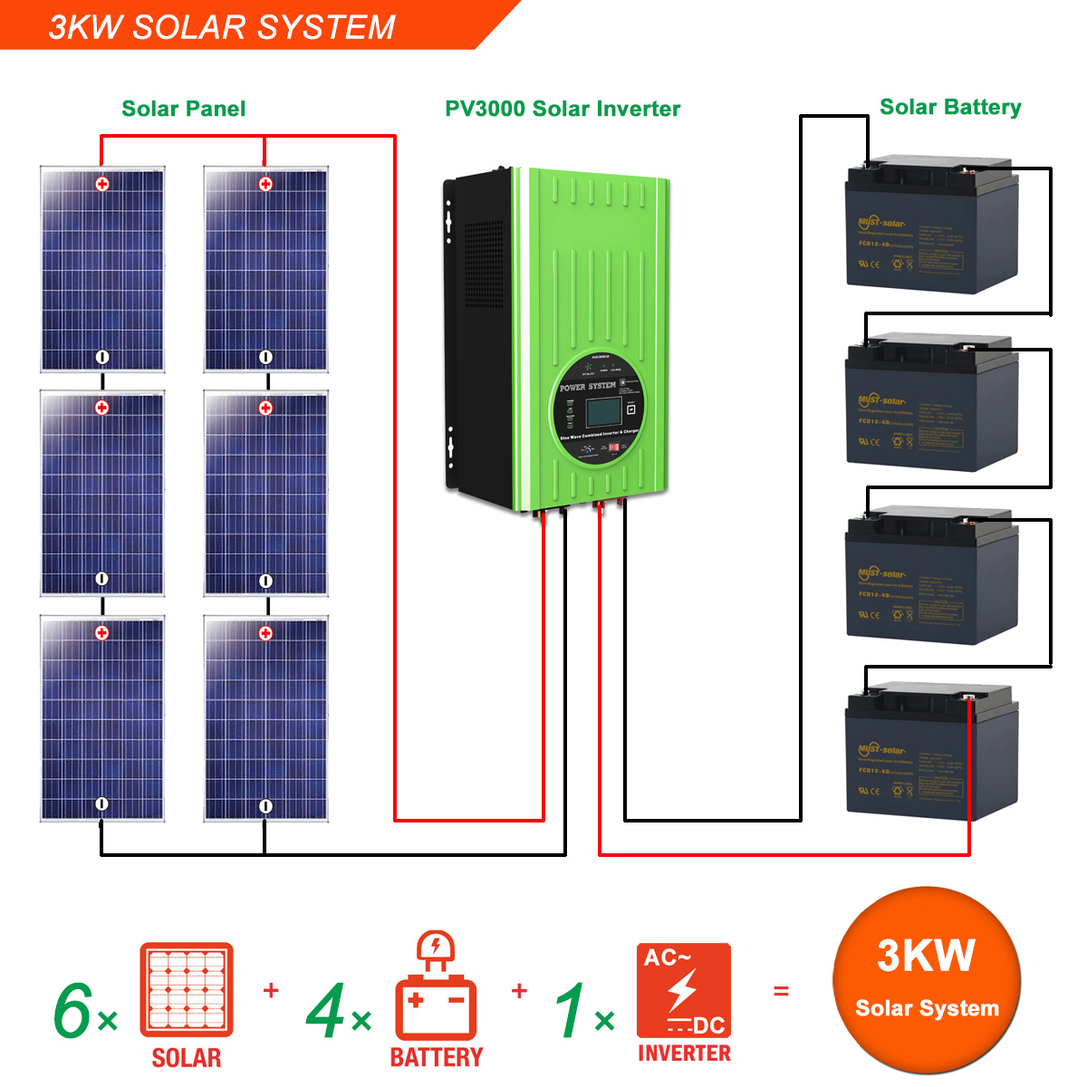 Solar System 3kw Solar System Shenzhen Must Solar Power Co